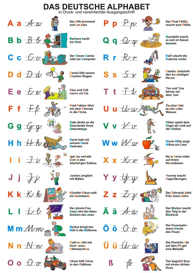 Schreiblehrgang lateinische